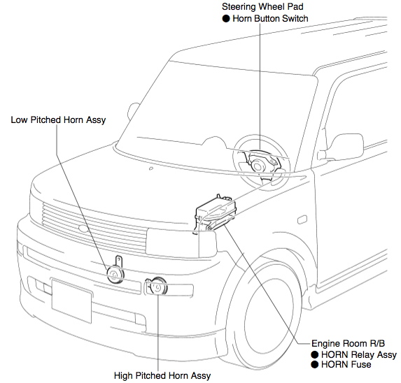 xB_horns horn help needed scionlife com 2006 scion xb wiring diagram at eliteediting.co