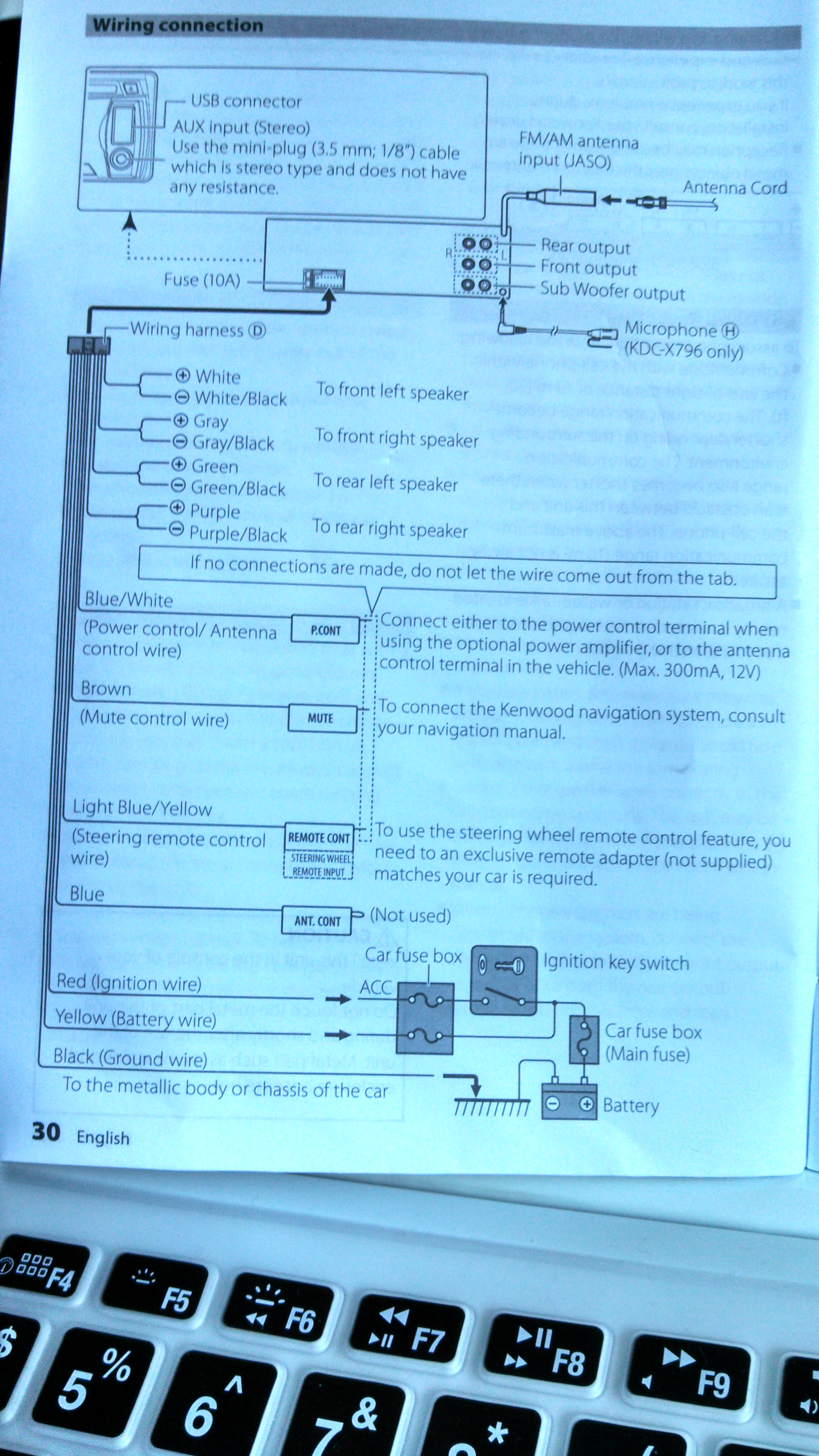 How Can I Make My Reception Better 2005 Scion Xa Fuse Diagram Not That It Will Help Anyone But This Is The Wiring From Kenwood Hd Head Unit Blue White Wire One Ends Up Powering Xbs